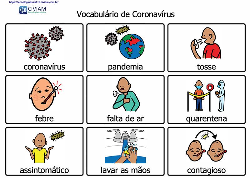 Coronavírus - Pranchas de Comunicação Alternativa - Símbolos PCS